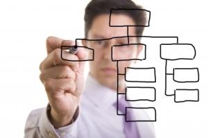 Advantages of online project management